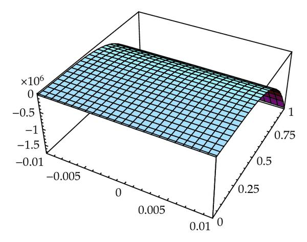 926086.fig.005a
