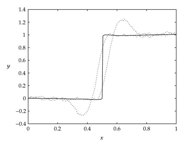 350849.fig.002
