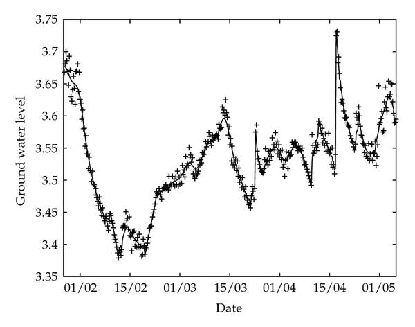 350849.fig.006