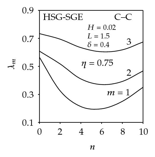 547956.fig.005a