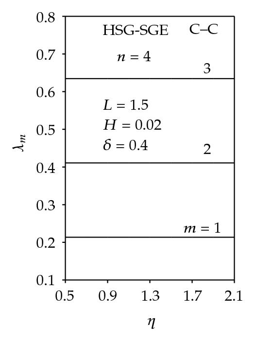 547956.fig.008a