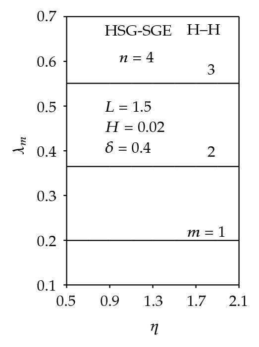 547956.fig.009a