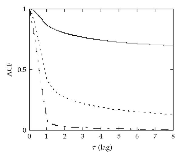 560429.fig.001a