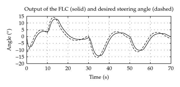 578406.fig.0011