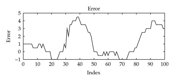 578406.fig.0015a