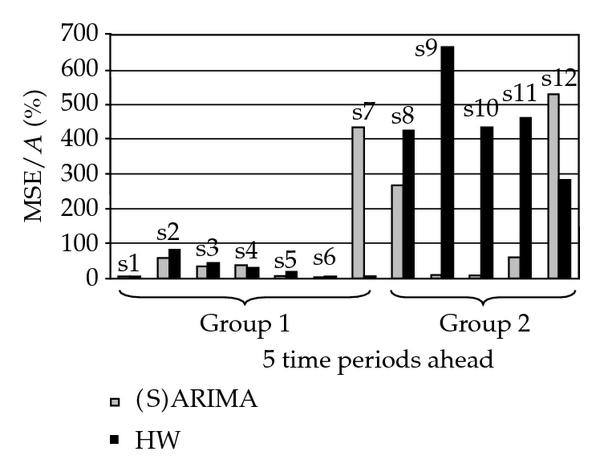 579010.fig.004a