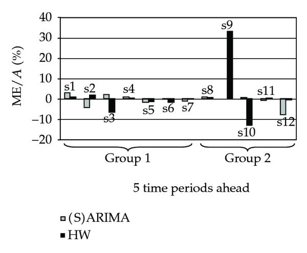 579010.fig.005a