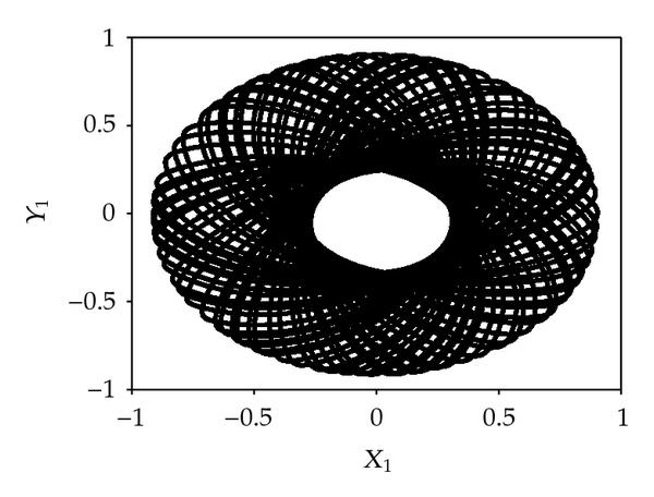 (a) Orbit of the disk center