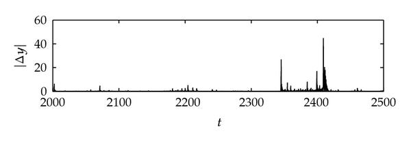 720190.fig.008a