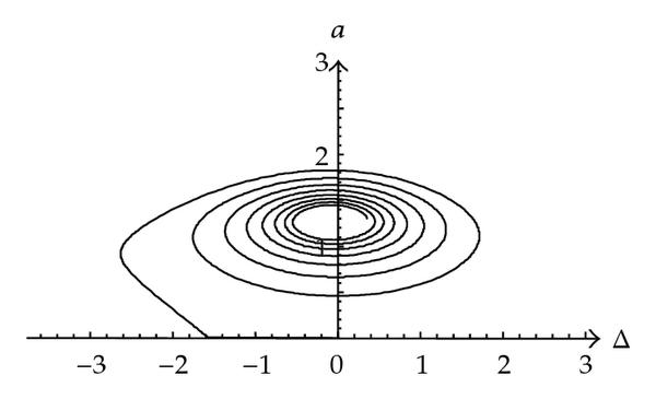 760479.fig.007a