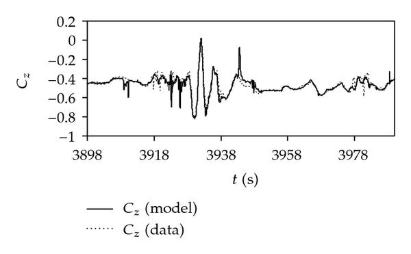 924275.fig.002a
