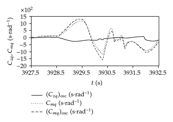 924275.fig.005a