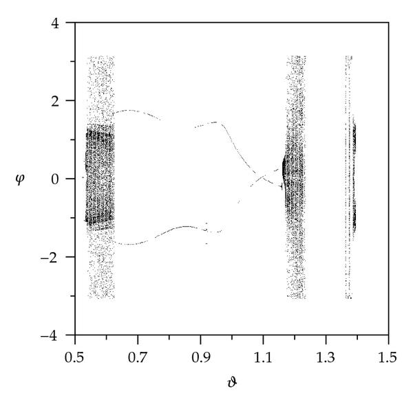 451047.fig.0010a