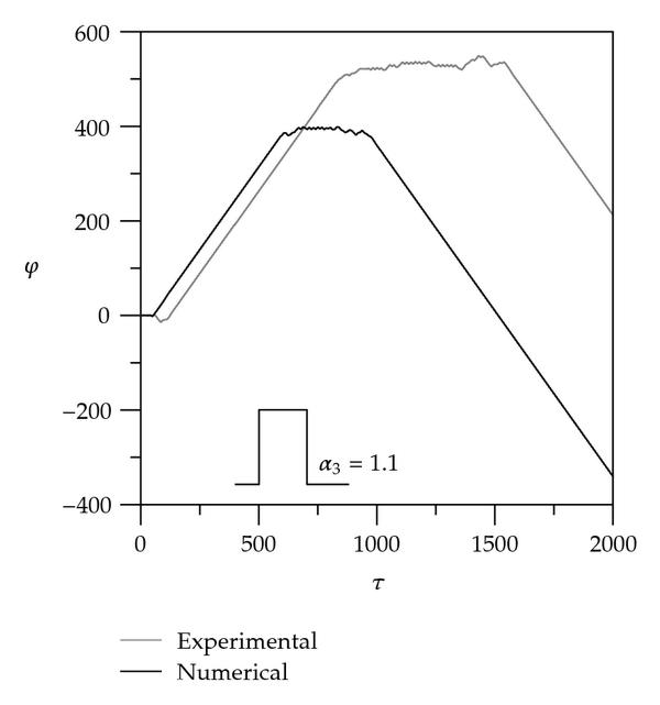 451047.fig.0014a