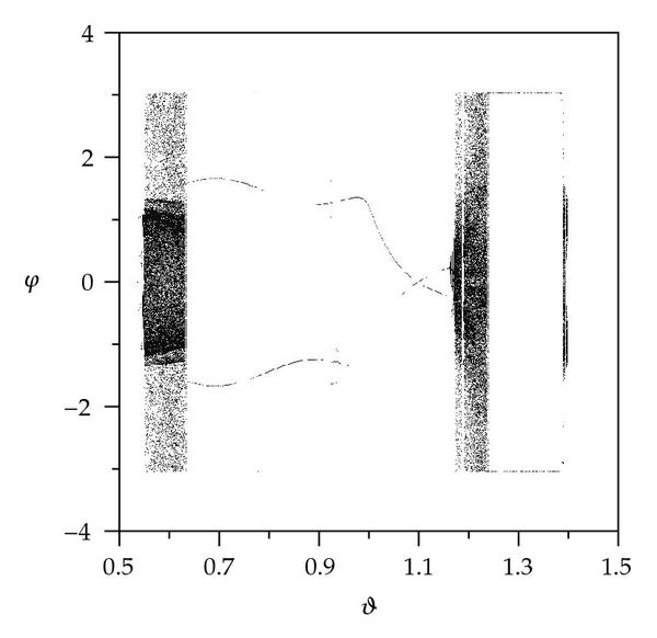 451047.fig.006a