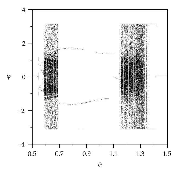 451047.fig.009a