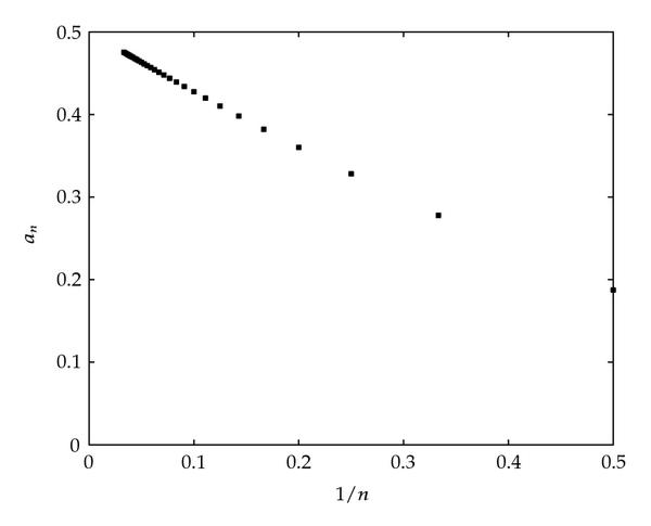 536056.fig.005