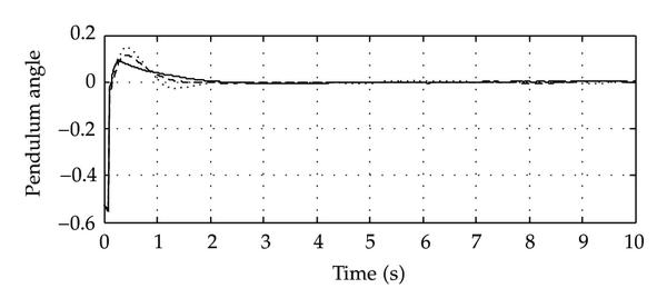 572424.fig.0011a