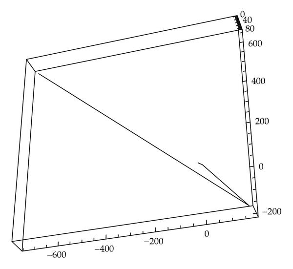 723629.fig.002