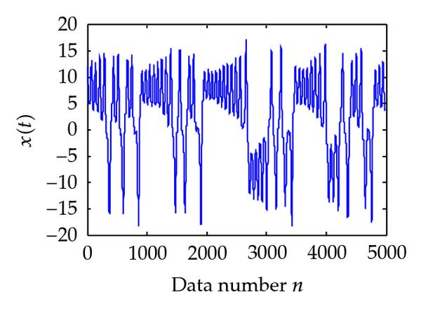 (f) the second denoised data