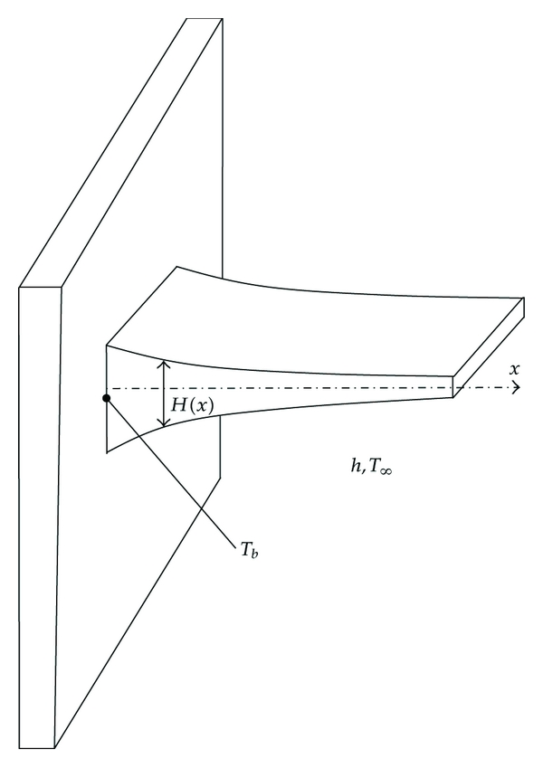 909410.fig.001