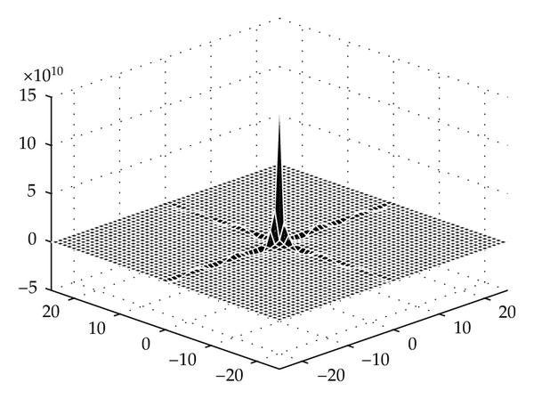 109534.fig.001