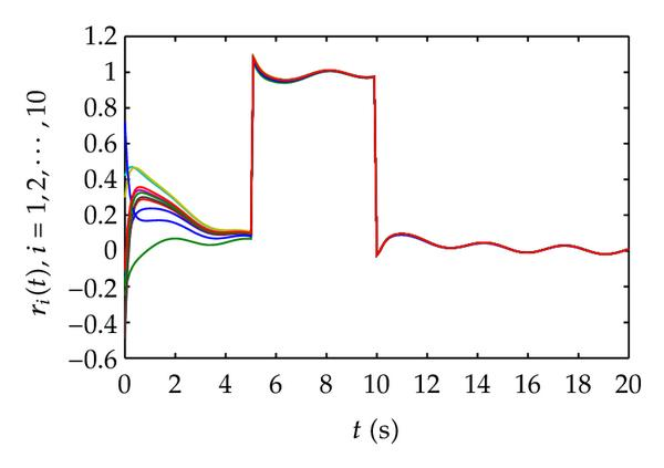 236782.fig.004a