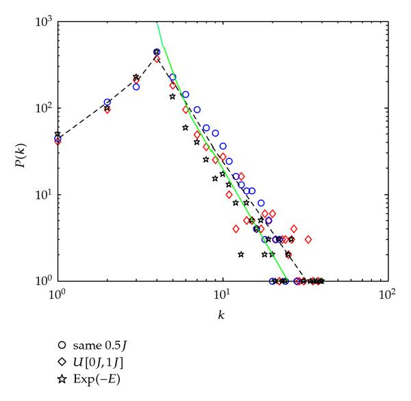 281465.fig.002