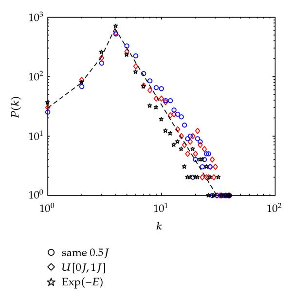 281465.fig.003a