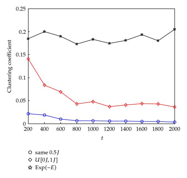 281465.fig.006
