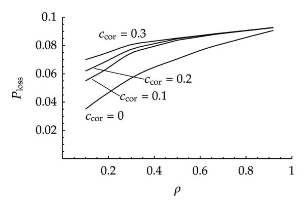 324604.fig.005a