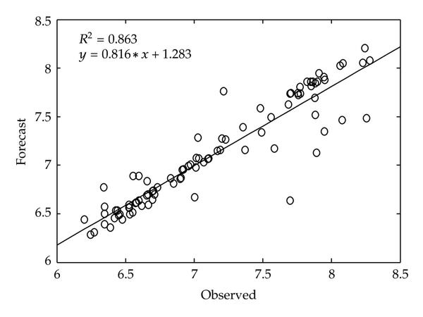 397473.fig.007a
