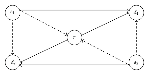437927.fig.001