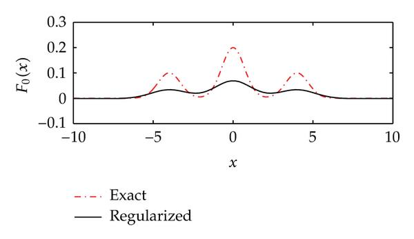 472575.fig.0010a