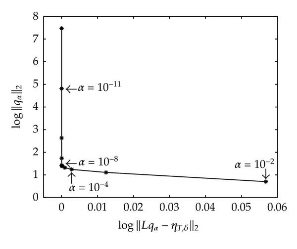 472575.fig.005