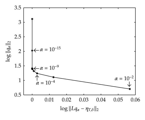 472575.fig.008