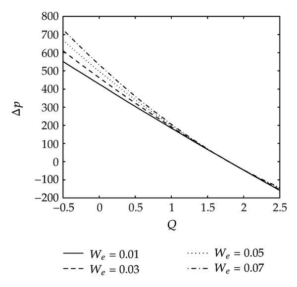 479087.fig.002a