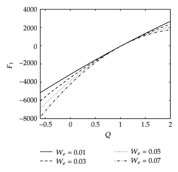479087.fig.003a