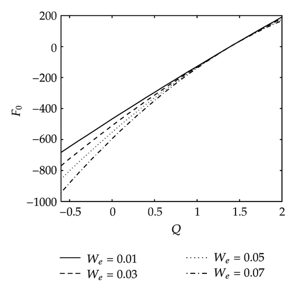 479087.fig.004a