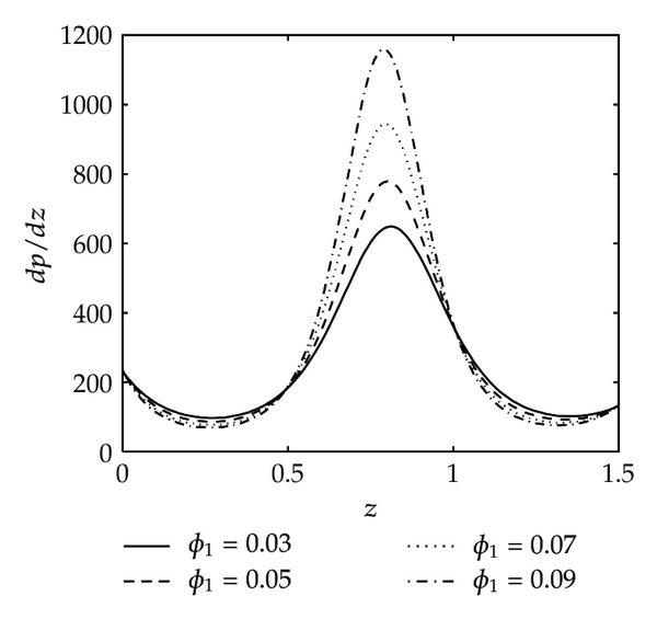 479087.fig.005a