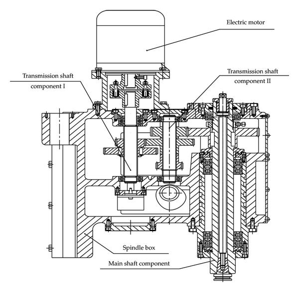 (a) Cutaway view of spindle box