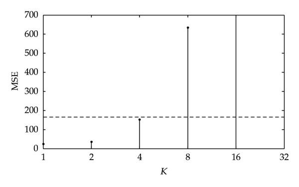 635738.fig.0010