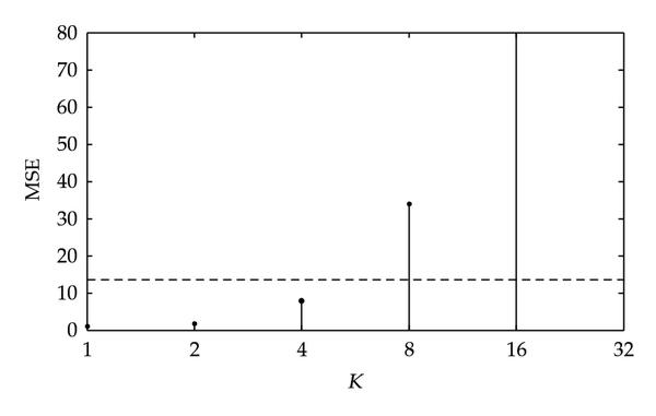 635738.fig.0011