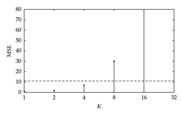 635738.fig.007