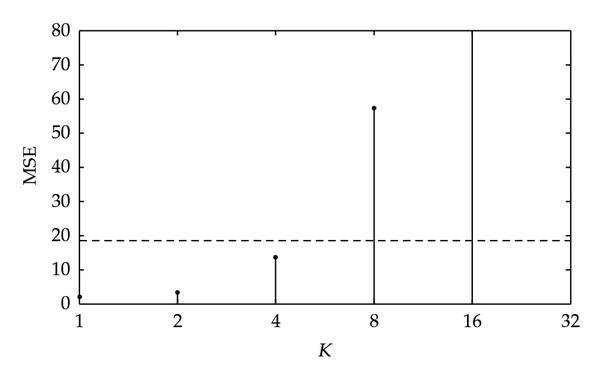 635738.fig.008