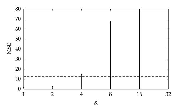 635738.fig.009