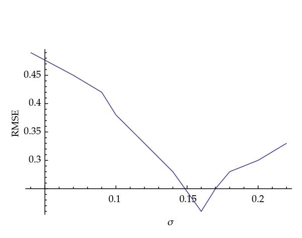 670723.fig.005