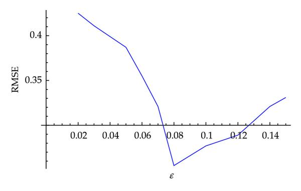 670723.fig.006