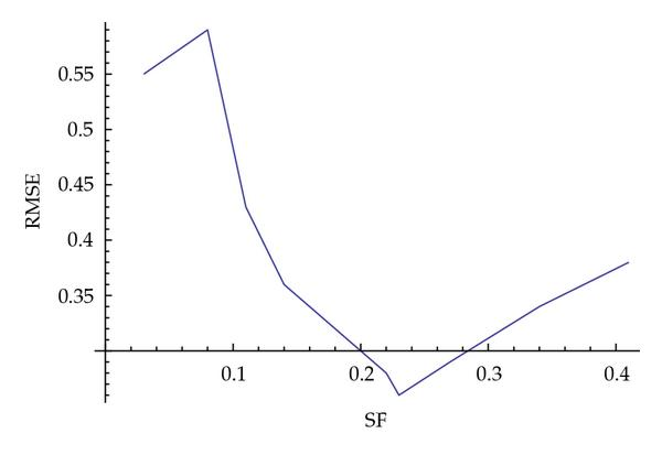 670723.fig.008