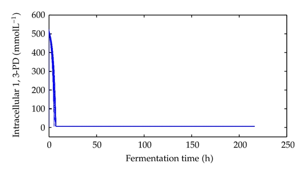 690587.fig.0013
